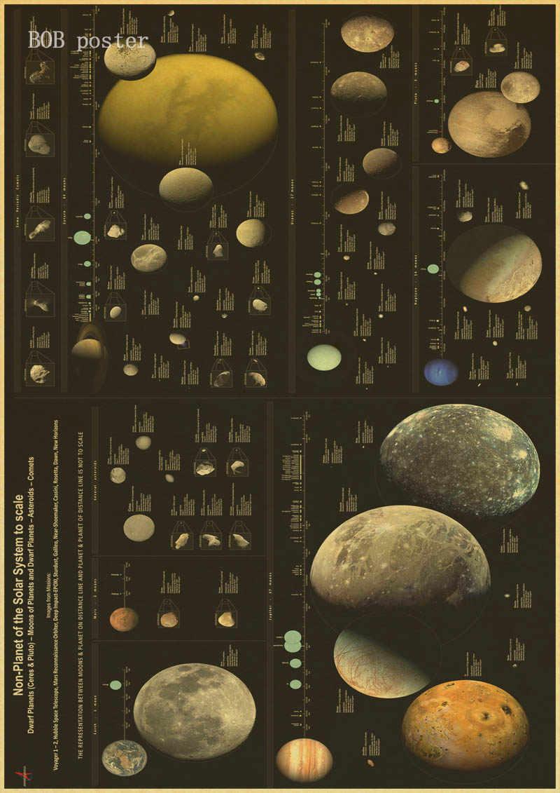 Nove planetas no sistema solar Retro Kraft Papel Poster Parede decoração lua Galáxia terra Nove planetas do sistema solar