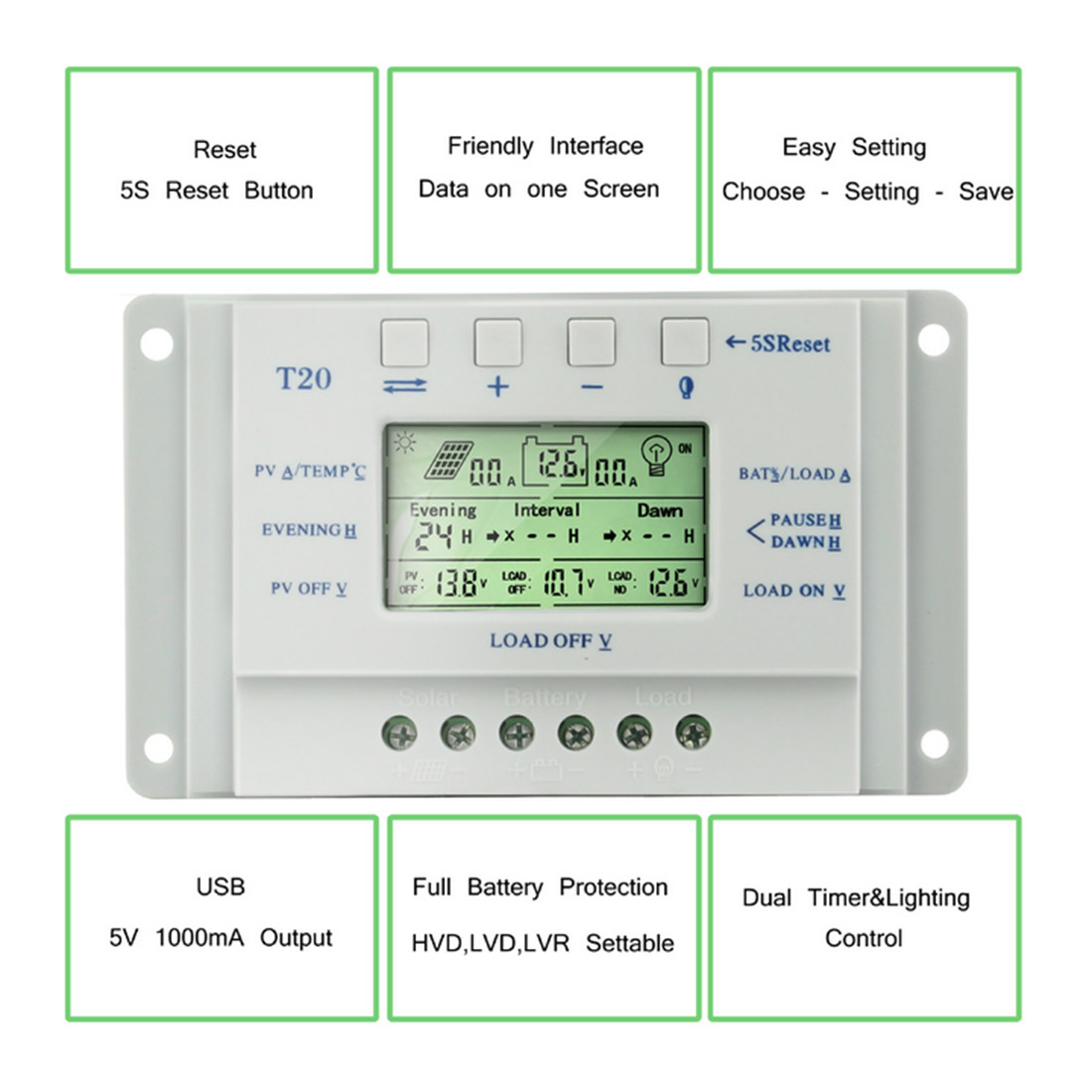 SOPATiO 40A 12V/24V Solar Charge Controller Battery Cell Controller For RV Photovoltaic Power Generation System Home Kit