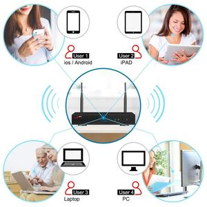 Image 4 - ANRAN 8 Channel 1080P HDMI WiFi NVR Kit 8PCS 2MP Full HD 36IR Leds Outdoor Weatherproof CCTV Camera System Wireless IP Camera