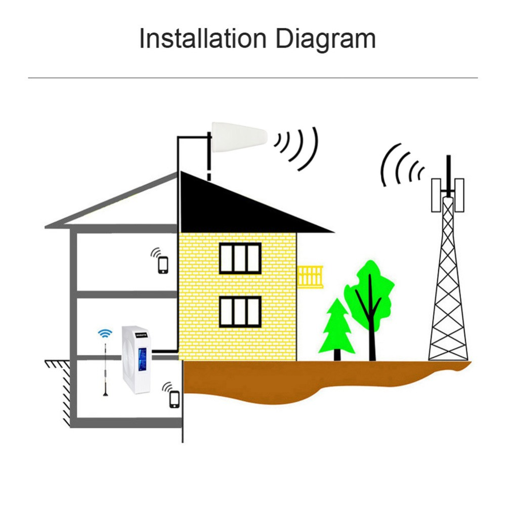 hight resolution of kkbstr cell phone signal booster verizon home 4g cell phone signal repeater fdd lte band13 band2 cellular signal amplifier kit in signal boosters from