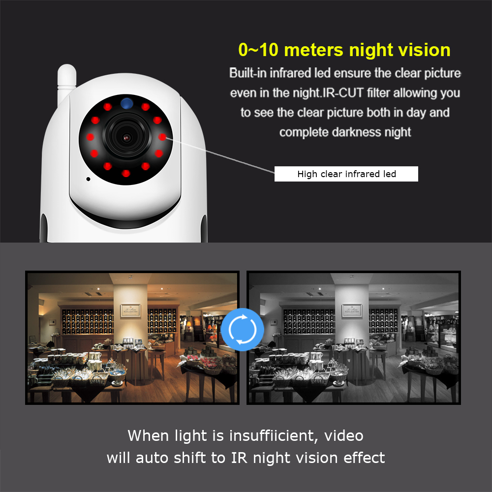Zoohi HD 1080P Wireless Storage IP Camera Home Security Surveillance IR Night Vision Network Smart Indoor Wifi Camera