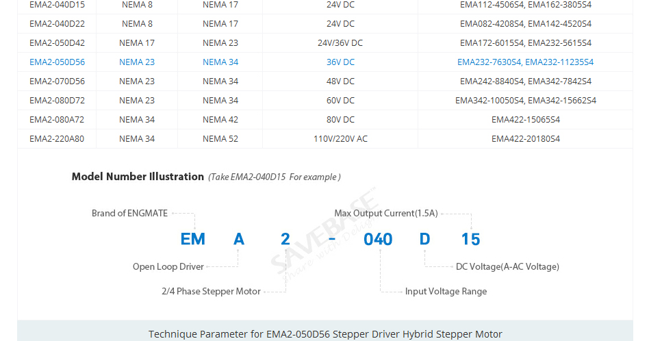 UTB8MuO8CWrFXKJk43Ovq6ybnpXaz - SAVEBASE DM556D EMA2-050D56 Stepper Motor Driver 2.1-5.6A 24-50V DC For CNC Milling Machine DIY Nema 23/34 Stepper Motor