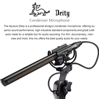 Aputure Deity Professional Shotgun Condenser Microphone for Nikon Canon Sony DSLR Panasonic Camera Camcorder Interview Video Mic