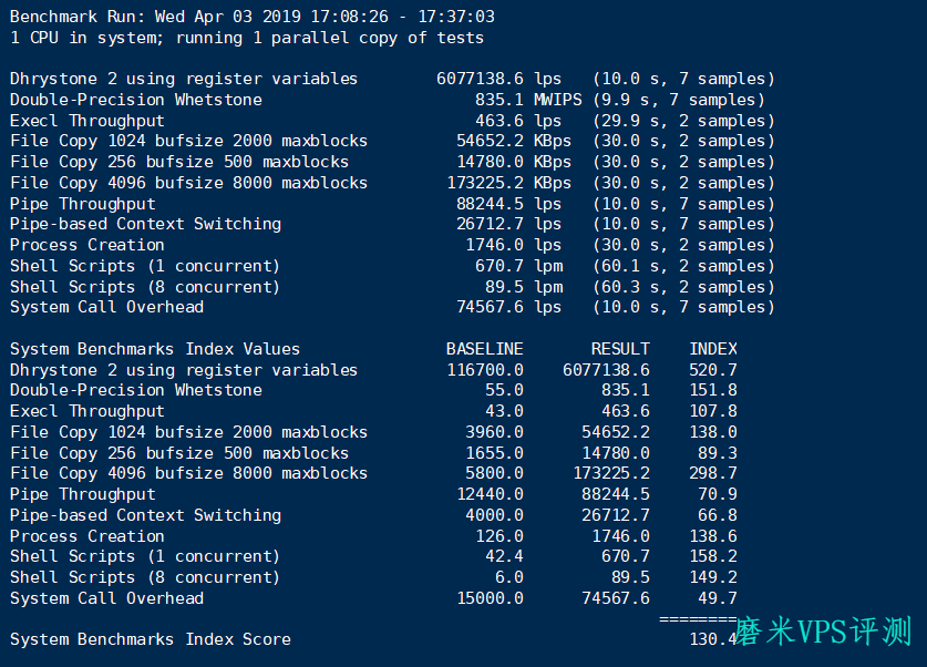 Microsoft Azure:微软云全面测评,云服务商中的大佬般的存在