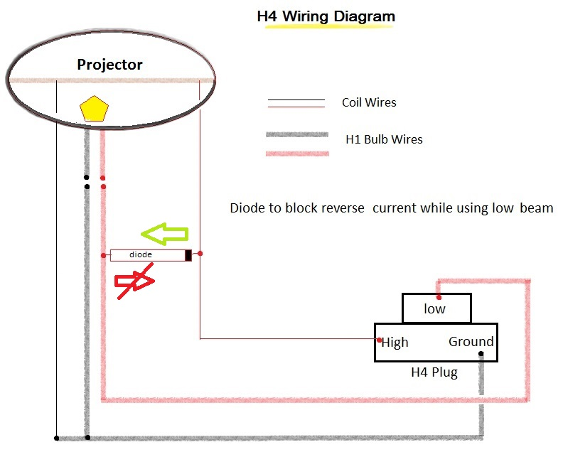 is much better now, really satisfied with both product and seller   recommend both attaching the wiring diagram that i did , if any one needs  for h4