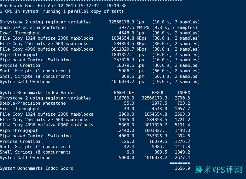 阿里云轻量服务器:全面评测,等了一个多月总算有货啦!