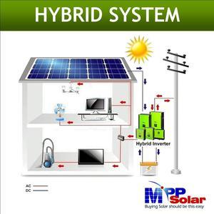 Image 3 - (MPI) 5000w híbrido rejilla inversor solar atado inversor Solar + fuera de la red solar inversor, entrada máxima PV 900vdc, paralelo able característica