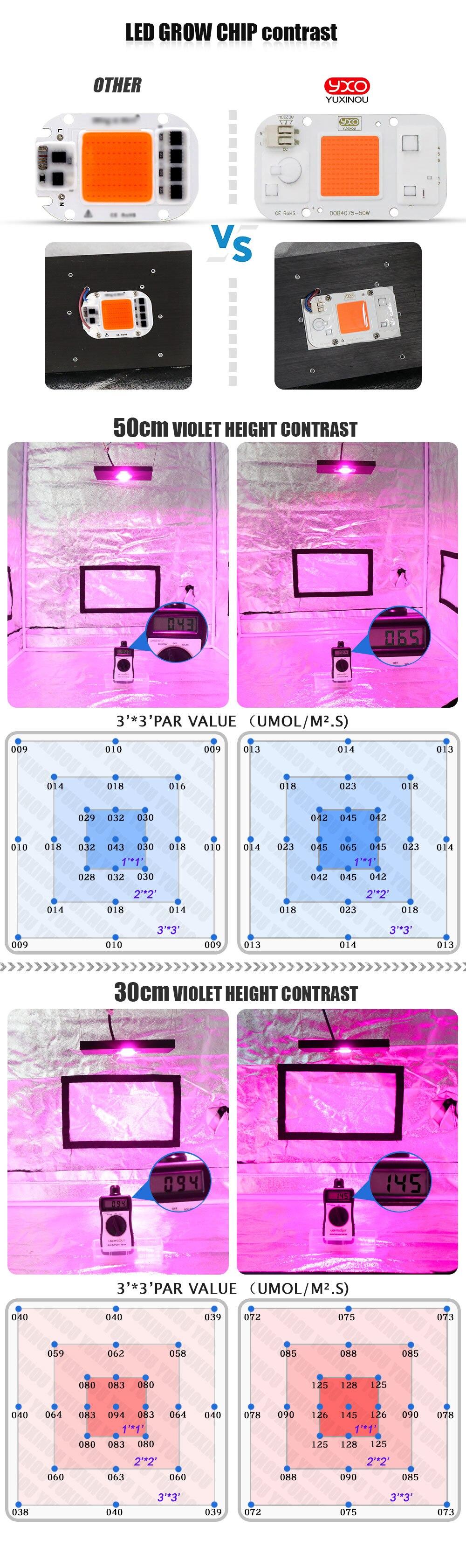 紫光2丨3代对比