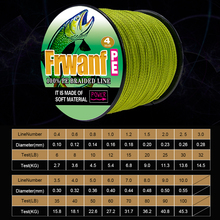 Frwanf 4 Braid 100M PE Braided Fishing Line 4 Strand Super Strong Japan Multifilament Thread for Carp Fishing 6LB-100LB(China)
