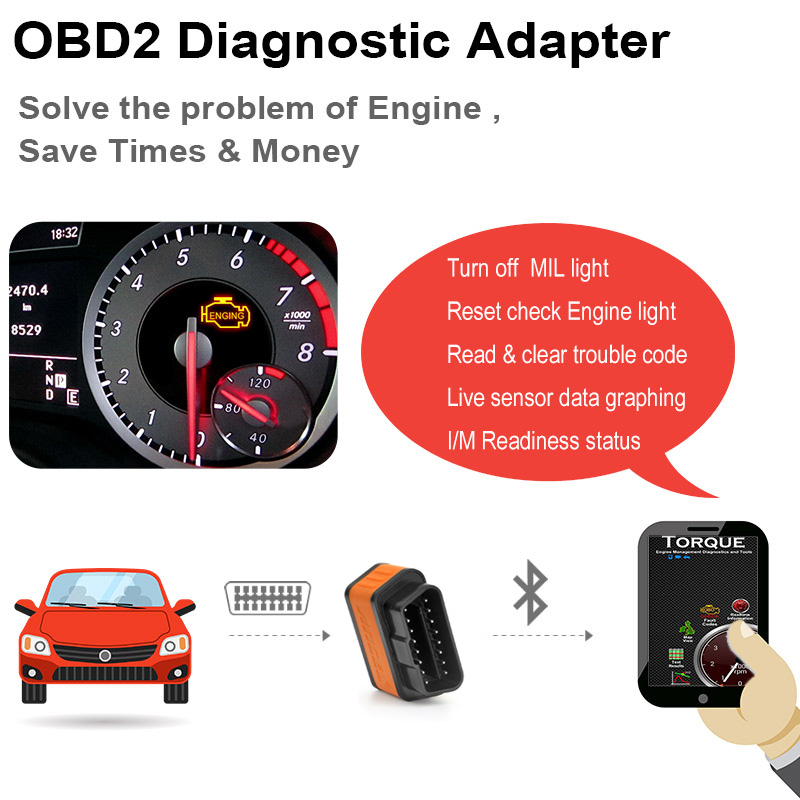 Ancel icar2 OBD2 ELM327 V1 5 Android Bluetooth Adapter Automotive Scanner Car Diagnostic Tool Car Error Ancel icar2 OBD2 ELM327 V1.5 Android Bluetooth Adapter Automotive Scanner Car Diagnostic Tool Car Error Code Reader ODB2 ELM327