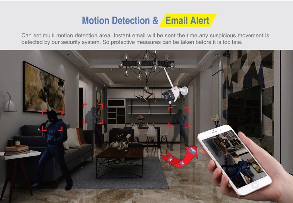 NVR_Motion Detection & Email Alert