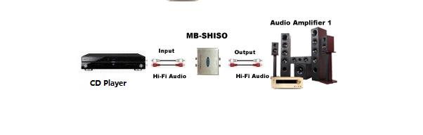 MB-Shisoc