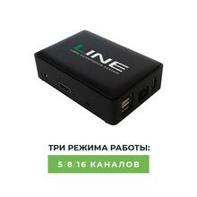Линия MicroNVR сетевой миниатюрный ip видеосервер Мини Nvr Full HD Dvr 3G 4G Компактный видеорегистратор 16 канальный 5 channel Onvif для IP-камер