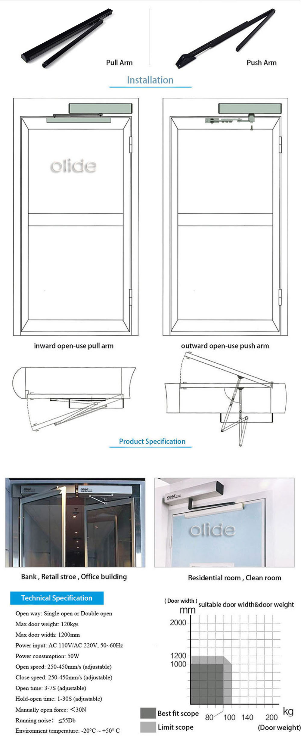 Residential Swing Door Operator Automatic,Handicap Swing Door System on handicap door opening measurements, handicap door switch access, handicap door width, handicap entrance buttons, handicap door remote,