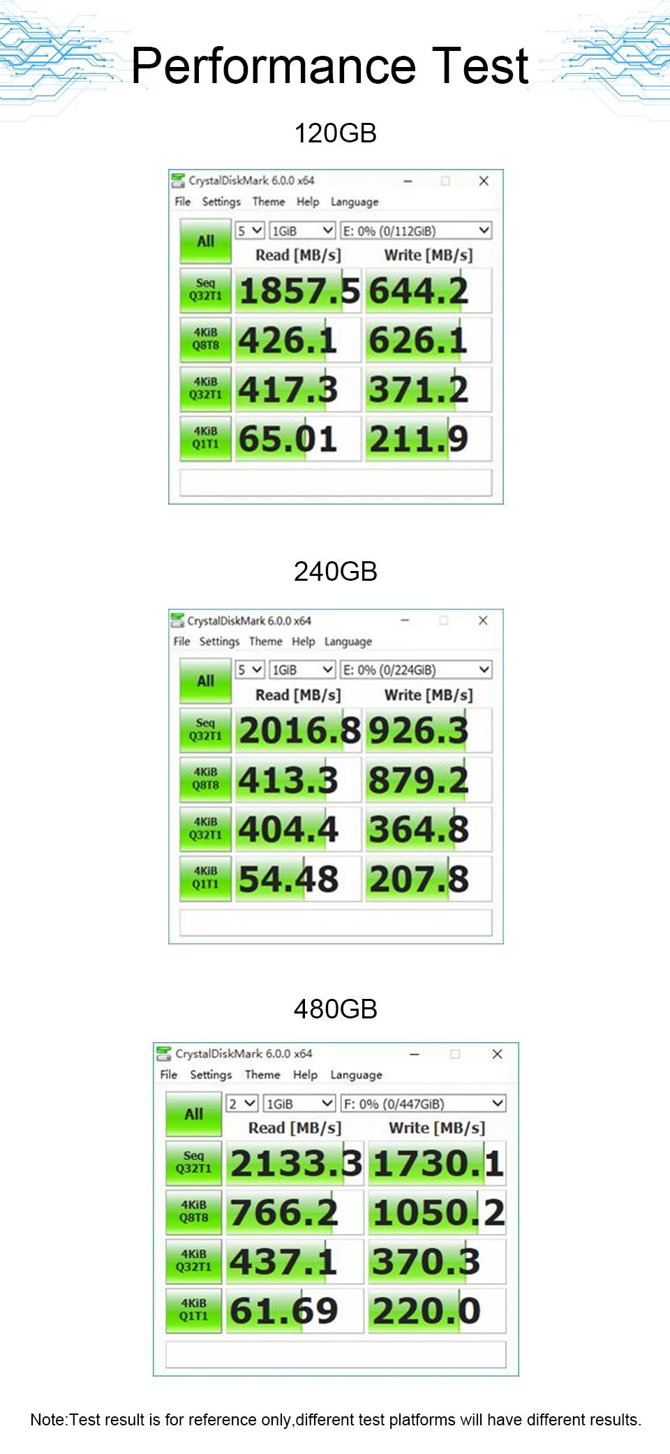 M.2 SSD PCIe 128GB 256GB 512GB SSD hard Drive M.2 NVMe pcie SSD Internal Hard Disk For MSI NotebookThinkpad P50