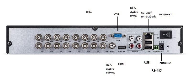 XVR 16
