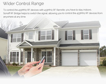 Sonoff PIR2 Wireless Dual Infrared Detector Motion Sensor Smart Home Smart Security Alarm System for Alexa Google Home