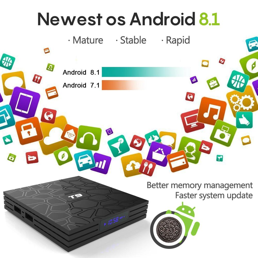 Image 2 - New TV Box T9 Android 8.1 4GB64GB Rockchip RK3328 32G BT4.1 Wifi 1080P H.265 4K VP9 10 Google Player Smart Set Top Box PK X96MAX-in Set-top Boxes from Consumer Electronics