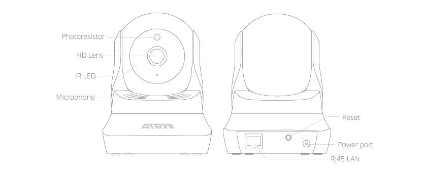 ATFMI T4 720P HD IP camera wireless wifi home camera WI-FI baby monitor Night Vision CCTV Home Security Camera