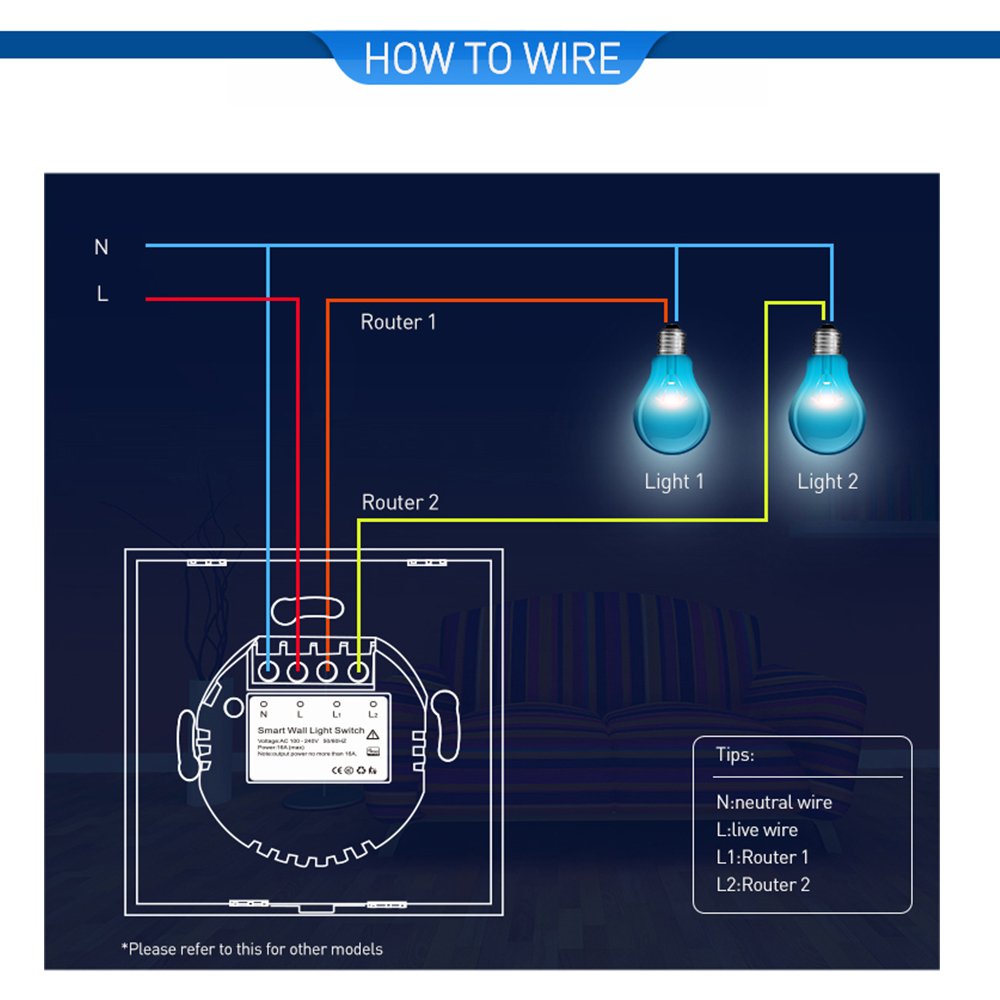 Z Wave Light Switch Wiring Diagram Eu Standard Items Wireless Smart Wall Remote Control Home Automation In Building From Security
