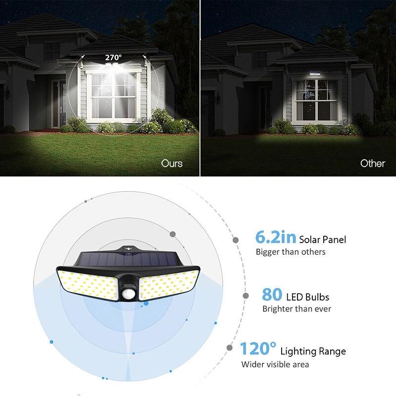 Date 4 pièces 80 LED 3 Modes jardin lampes LED solaires extérieur solaire applique étanche IP65 solaire économie d'énergie sécurité lumière - 4
