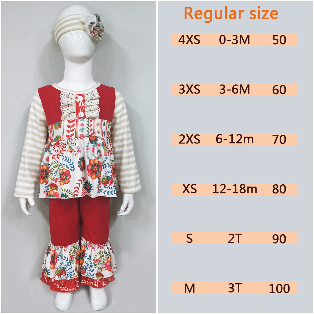 5ba02f144 New Arrival 2018 Toddler Girl Costume Fall Winter Baby Ruffle Romper Flower  Popular Newborn Clothes Match Headband GPF806 185-in Rompers from Mother &  Kids ...
