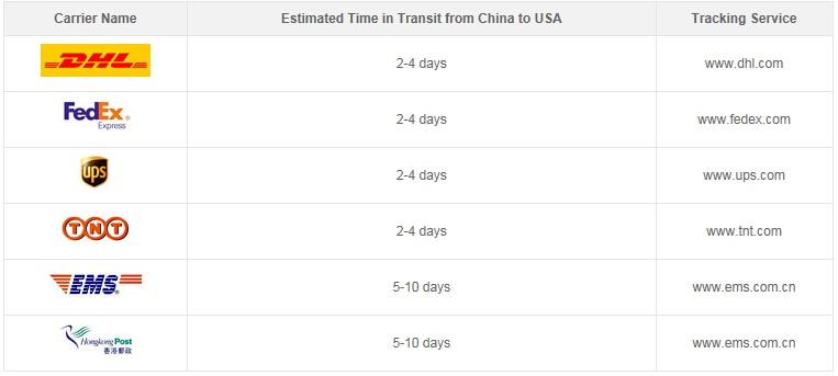 11 Shipping-
