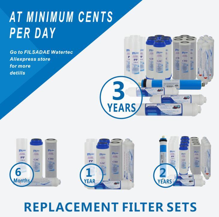replacement filter sets shorten