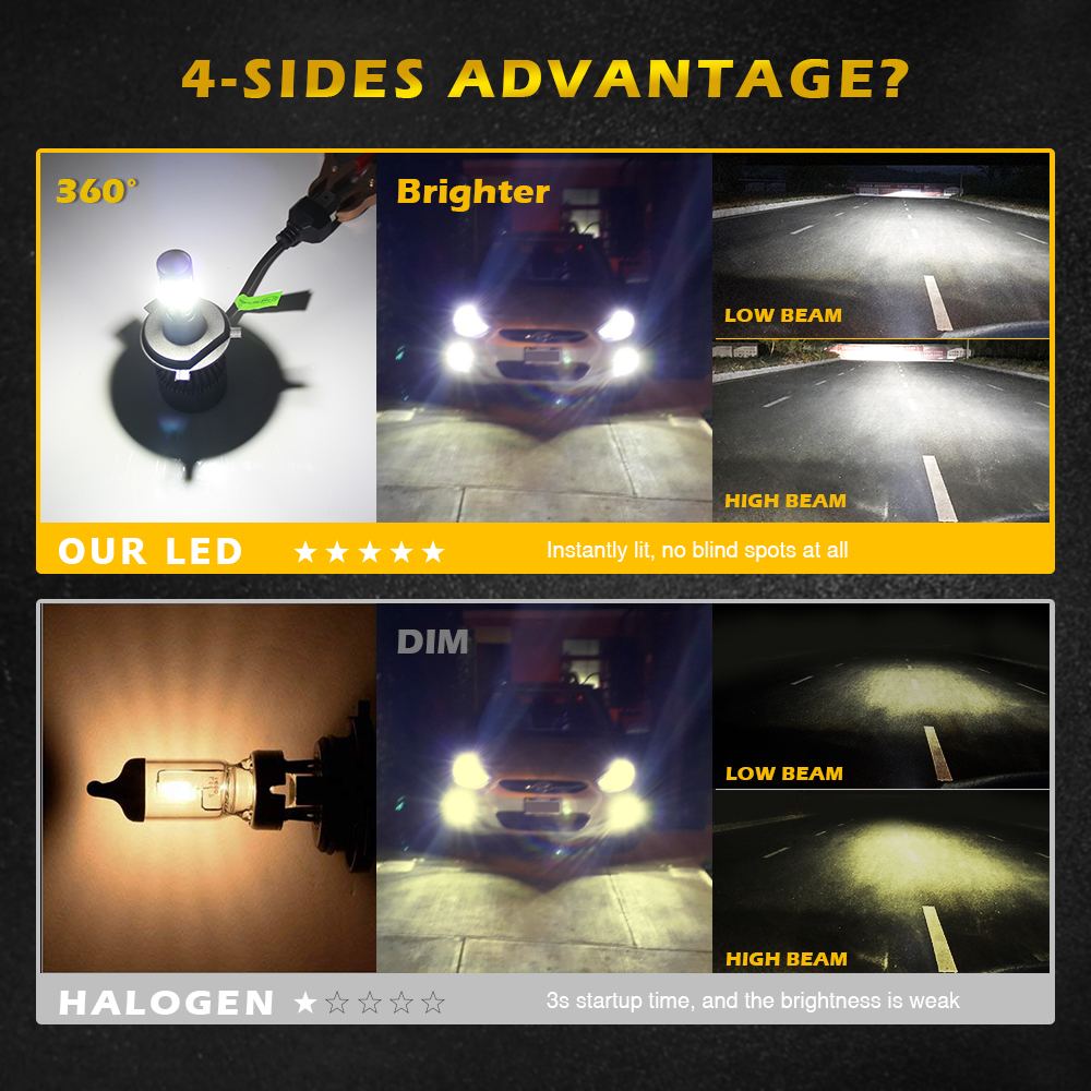 BraveWay 4 Sides Car Light Led H7 H8 H11 HB3 HB4 9006 9005 Auto Lamp H4 LED Mini Bulb H7 LED Car Headlight H7 Lamp for Car 12V