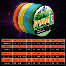 Frwanf 8 Strands 1000M Fishery Braided Fishing Line Strong Multifilament 8x Wire 6 10 20 30 40 80 100 LB Carp
