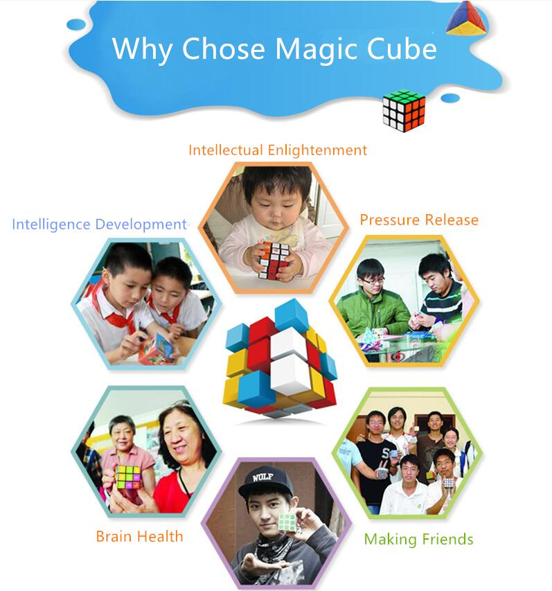 why chose cube