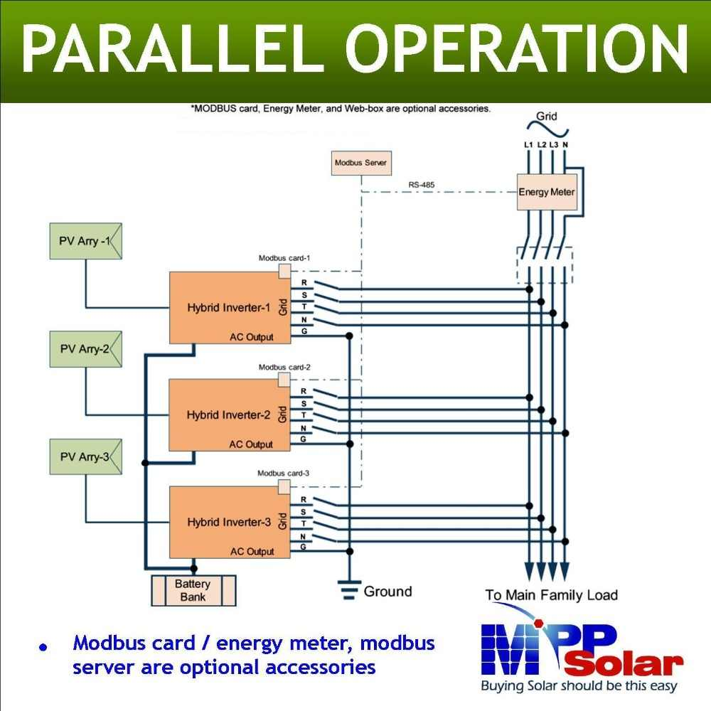 (mpi) 10kw 3 phase hybrid solar inverter on grid off grid solar inverter  with