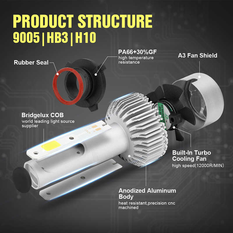 S2 светодиодный свет h4 h7 h1 h3 h8 h9 h11 9005 9006 9012 hb3 hb4 S2 авто фар 72 W фары для 8000LM автомобилей светодиодная фара для автомобиля лампа 6500 K