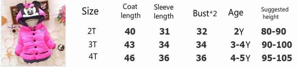 Коллекция 2018 года, новая зимняя детская одежда детская куртка, пальто хлопковое однотонное теплое хлопковое пальто ярких цветов для мальчиков и девочек