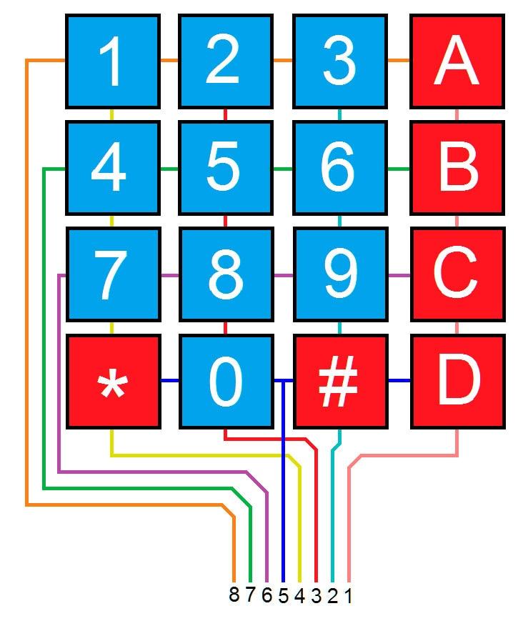0G-00004900==KeypadMembrane4x4