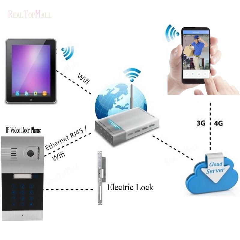Wireless WIFI IP Video Door Phone via font b Smartphone b font Control remote control door