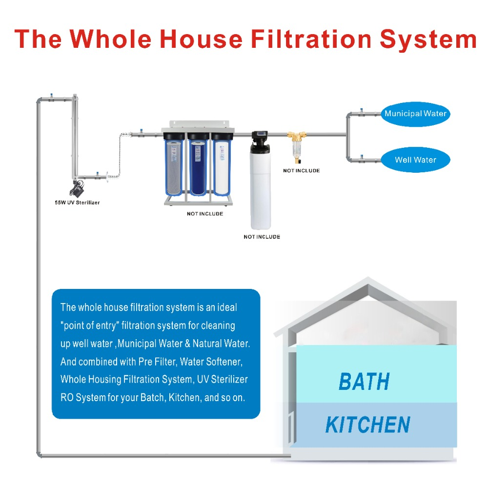 55W Ultraviolet Light Water Purifier Whole House UV Sterilizer 12 GPM anti bacteria Power 200 240V Europe Two pin plug in Water Filter Parts from Home Appliances