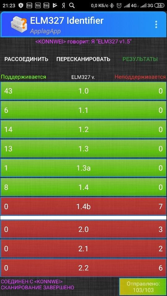 ELM327 V1.5 OBD2 Auto scanner KONNWEI KW903 Bluetooth 3.0/4.0 ELM 327 V1.5 Diagnostic Tool OBD 2 Code Reader Chip Pic18f25k80
