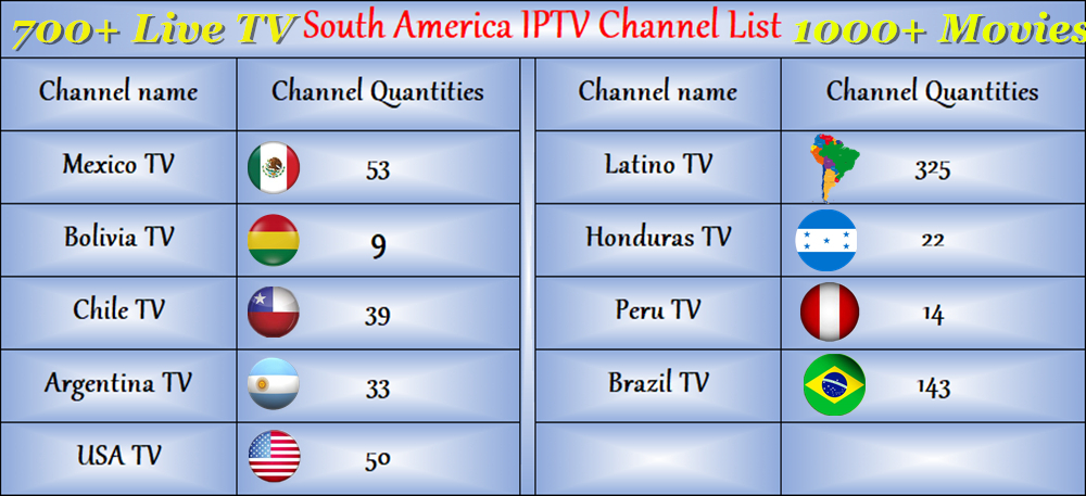 VSHARE South America IPTV Box Free Watch Mexico Bolivia Chile