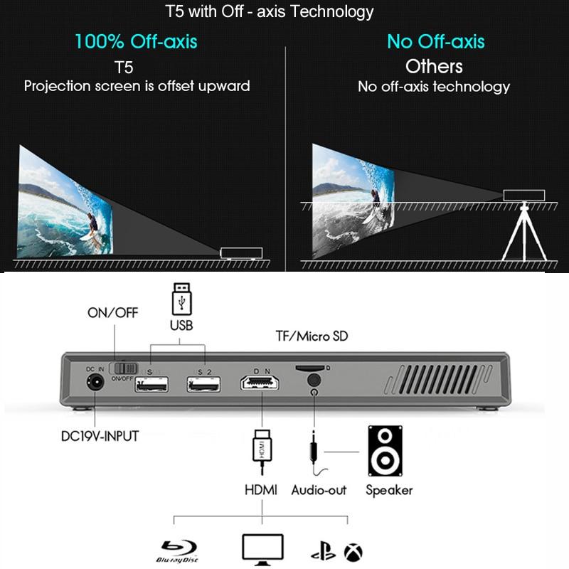 lowest price 2020 T95 XGODY H616 Smart TV Box Android 10 10 0 4GB 32GB 64GB 128G 4K HD Youtube Media Player Netflix TV 2 4G amp 5G Set Top Box