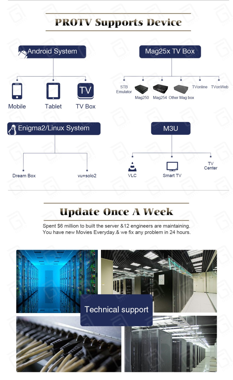 US $107 2 20% OFF TVIP 412 Android TV box +5000 channels World PRO Arabic  Israel Nordic USA Brazil India Europe IPTV smart TV box KO MAG250-in  Set-top