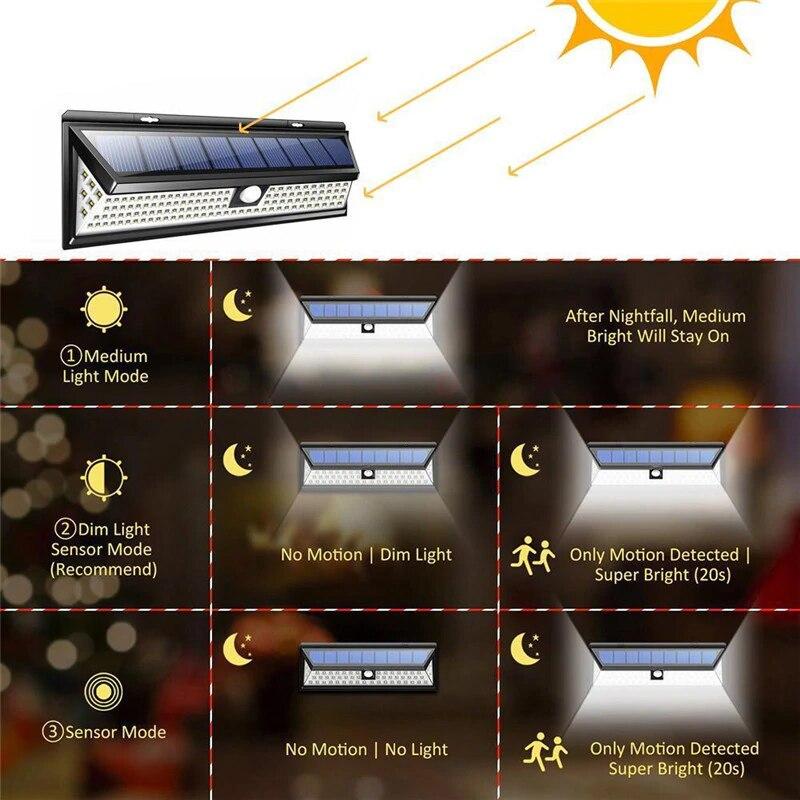 cheapest 4pcs 50W LED Flood Light AC 220V 240V Projector IP65 Floodlight Spotlight Reflector LED Street Lamp Outdoor Light Lighting