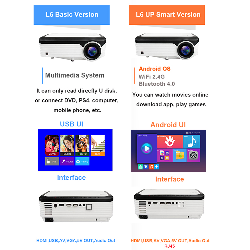 Image 2 - Everycom L6 1080p Full HD Projector Native 1920*1080 Mini Portable LED Video Projectors WIFI Smart Android Beamer For Iphone-in LCD Projectors from Consumer Electronics