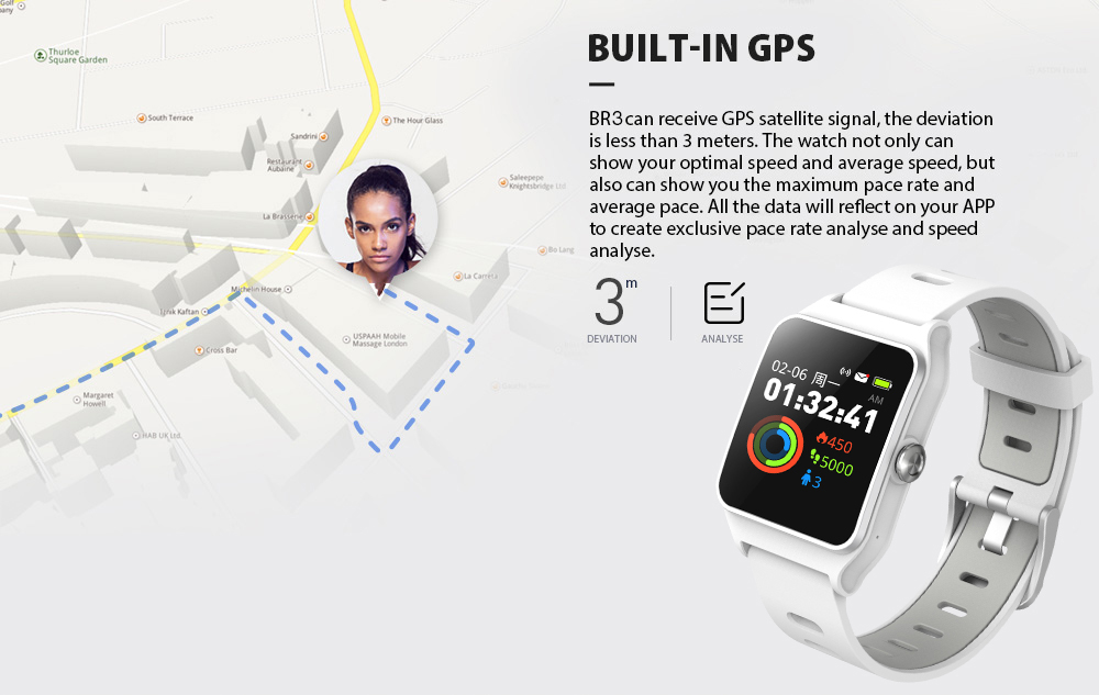 BR3-GPS