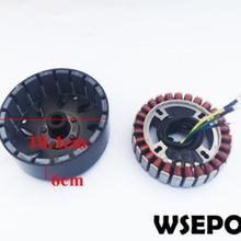 5000 Вт 27 полюсное напряжение под заказ(48 В/60 в/72 в) статор и ротор комплект для генератора постоянного тока подходит на 19 мм конический 55 мм выходной вал