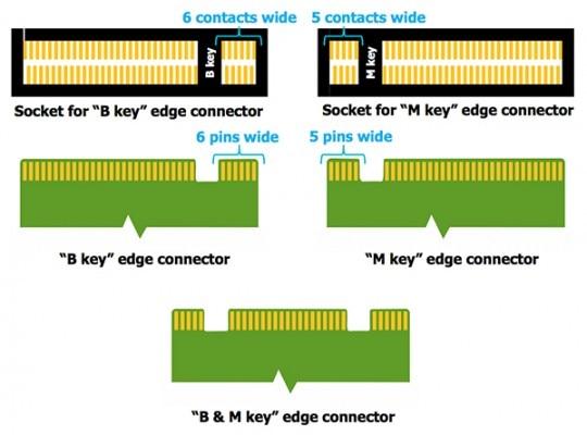M.2-keying-lsi-540x400