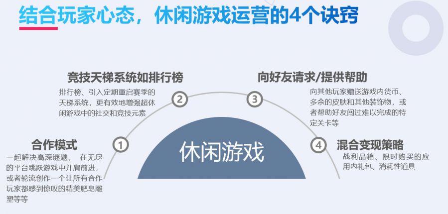 应对游戏出海新变化:海外流量获取渠道及获客难题解析插图(11)