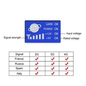 Image 3 - Europe Repeater 4G LTE 800 900 1800 2100 4g Internet Amplifier Mobile Signal Booster GSM 2g 3g 4g Cell Phone Signal Repeater