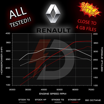 RENAULT ECU Map Tuning Files CLOSE TO 4 GB  Stage 1 + Stage 2  Remap Files Collection TESTED chip tuning stainless steel led bdm frame ecu chip tuning bracket with adapter set 4 probe pens