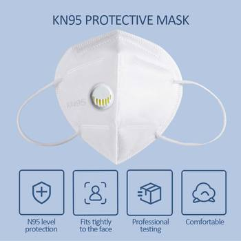 Reusable KN95 Mask - Valved Face Mask N95 Protection Face Mask FFP1 FFP2 FFP3 Mouth Cover Pm2.5 Dust Masks 6 Layers Filter 2